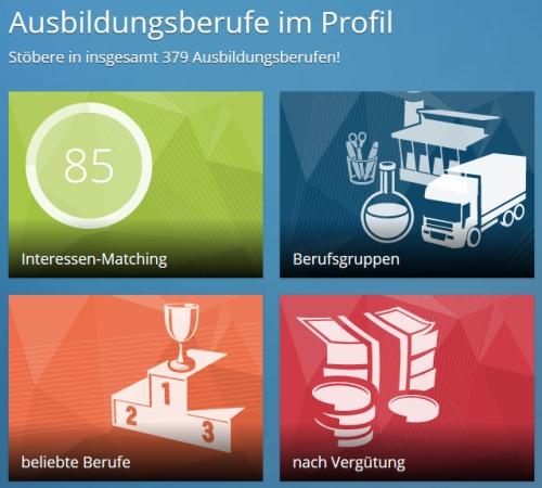 Interessensmatching auf Online-Job-Plattformen