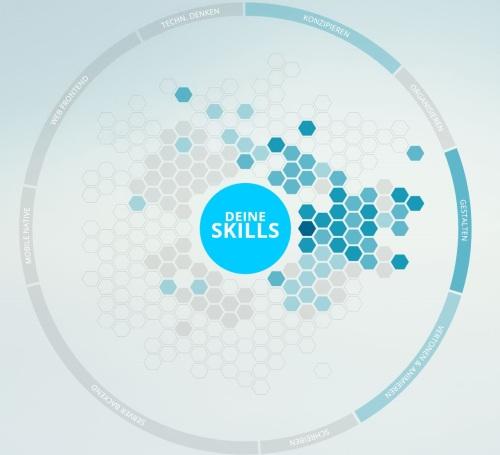 deine-skills